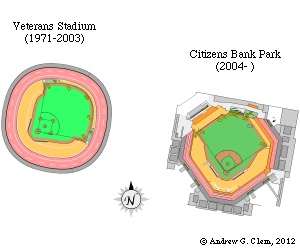 Veterans Stadium & Citizens Bank Park